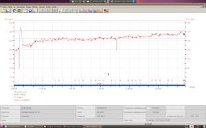 gráfica pulso 2010